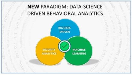 behavioranalytics4